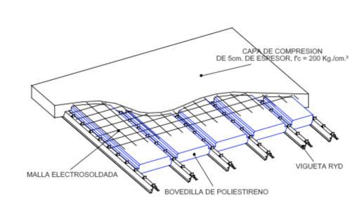 viguetatradicional_1